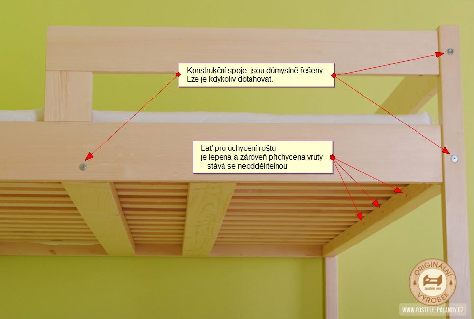 Konstrukční spoje - zobrazení roštů a vrutů